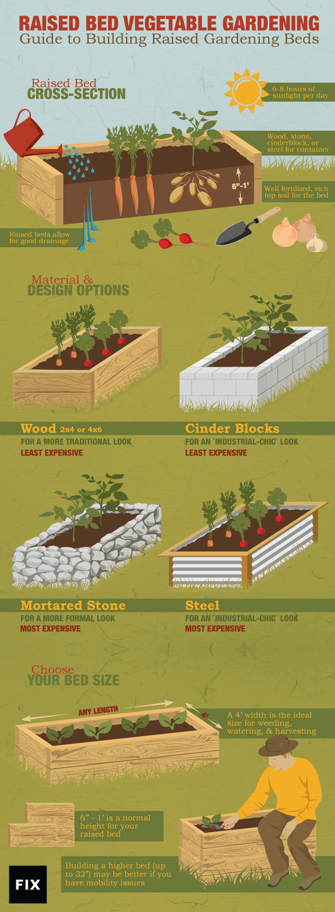 Build Raised Bed Vegetable Gardening | How to Build a Raised Vegetable Garden Bed | 39+ Simple & Cheap Raised Vegetable Garden Bed Ideas - farmfoodfamily.com